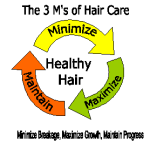 The 3 M's of  Natural Hair Care
